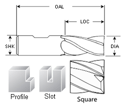 4-flute-sq-end-copy.jpg
