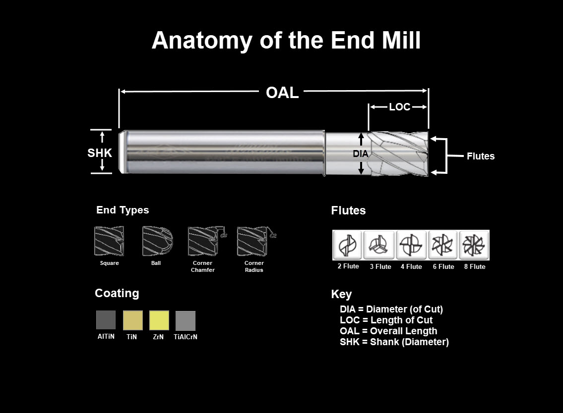 endmill-anatomy.jpg